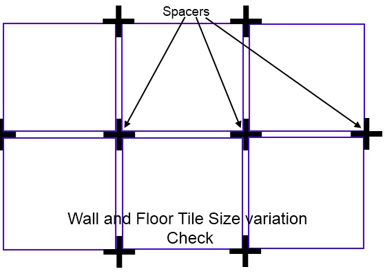 Suggested layout for squareness check of tiles using spacers