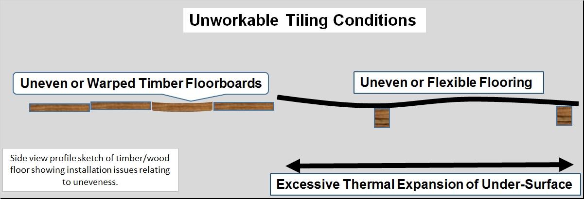 Unworkable floor tiling conditions